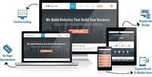 website design services web design services experts