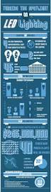 Led Light Bulb Cost Savings by 118 Best Led Infographics Images On Pinterest Infographics