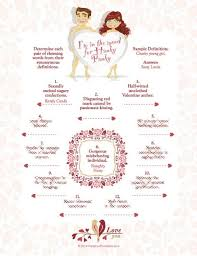 words of wisdom bridal shower bridal shower interactive ideas for your wedding