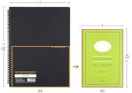 paper sizes explained jetpens com