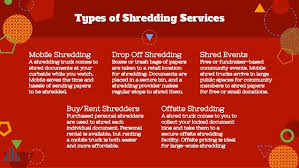 where to shred papers for free shredding services how much they cost and which is best for you