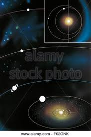 a diagram of the planets in our solar system with the planets