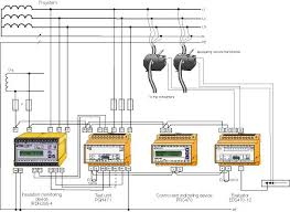 fancos s p a insulation monitoring in railroad applications