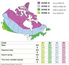 Insulation R Value For Basement Walls by Cimac Cellulose Insulation Manufacturers Association Of Canada