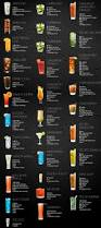 best 25 popular alcoholic drinks ideas on pinterest mixed