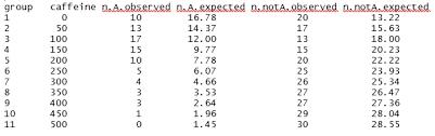 Chi Square P Value Table Hosmer U2013lemeshow Test Wikipedia
