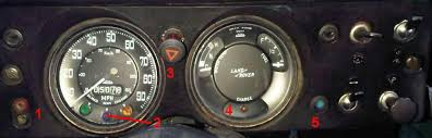 just got a series 3 need some help with instrument panel