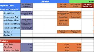 Social Media Tracking Spreadsheet by A Template For Calendaring Your Messaging