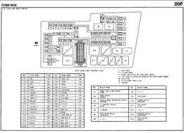 fuse box mazda enticing snapshoot interior wiring diagrams for diy