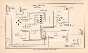 model t ford forum exploded wiring diagram for a 1920 t with a