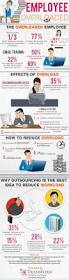 37 best flowcharts images on pinterest flowchart the o u0027jays and employee overloaded infographic via visual effects of overload how to reduce it