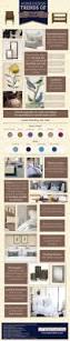 home design trends 2014 17 best interior design images on pinterest infographics career