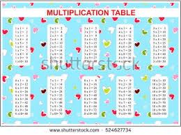 multiplication tables for children multiplication table download free vector art stock graphics images