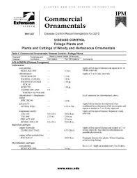 aces publication commercial ornamentals disease