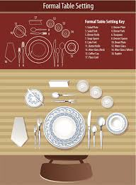 Rules Of Civility Table Etiquette Guide To Informal by Formal Table Setting Interiors Design