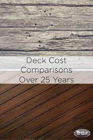 20 best trex available decking colors images on pinterest deck