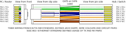 wiring diagram for gigabit ethernet wiring wiring diagrams