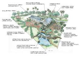 10 acre farm layout plans sustain yourself and a family of 4 on