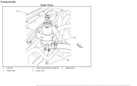 nissan sentra fuse box 2003 nissan sentra gxe radio wiring diagram at navara d40