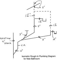 rough in plumbing diagram ask the builder plumbing pinterest