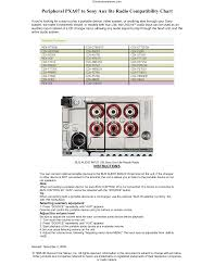 sony cdx l550x wiring diagram agnitum me