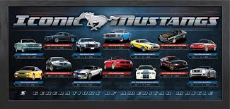 ford mustang history timeline iconic mustangs history of ford mustangs limited edition print