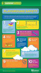 best 25 playground safety ideas on pinterest playground rules