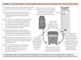wiring color chart zen diagram code wiring diagram components