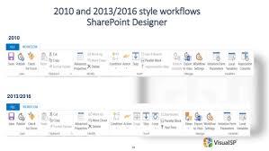 sharepoint designer create powerful sharepoint designer workflows in office 365 on prem