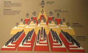soci t g n rale si ge social cahokia mounds state historic site collinsville illinois hierachy