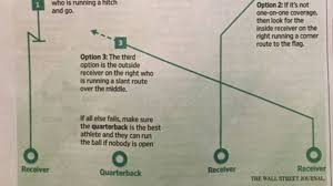 wazzu s mike leach draws up passing play for your thanksgiving