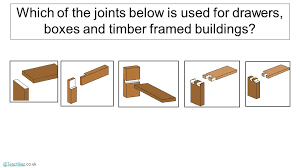 Woodworking Joints For Drawers by There Are 2 Classification Of Wood Joints 1 Permanent 2 Temporary
