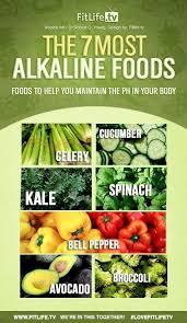 över 1 000 bilder om why alkaline på pinteresthälsa drinkar och