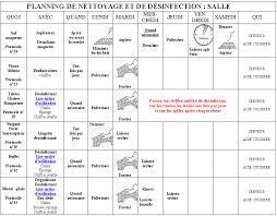 plan de nettoyage et de d駸infection cuisine plan de nettoyage et desinfection cuisine 10