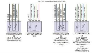 taurus o2 sensor wiring diagram wiring diagram simonand