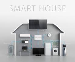 House Technology Best 17 Smart House Technology Designs Smart House Technology