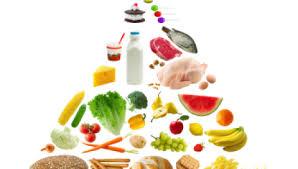 the food pyramid a balanced diet chart women u0027s health encyclopedia