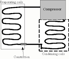 geothermal heating and cooling problems