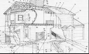 House Diagrams by House Wiring 101 Pdf U2013 The Wiring Diagram U2013 Readingrat Net