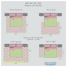 Area Rugs In Bedroom Area Rug Bedroom Area Rugs Bedroom Rugs Striped Rug Affordable