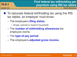 irs payroll tax tables chapter 10 payroll ppt download