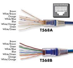 platinum tools products connectors 100010c
