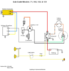need a wiring diagram for a onan gen set for the start stop