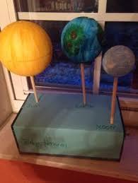 how to a 3d model of the sun earth misc ideas