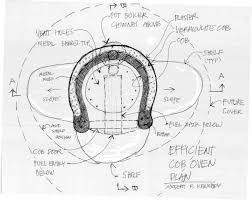cob house plans guest article an earthen oven odyssey by joe