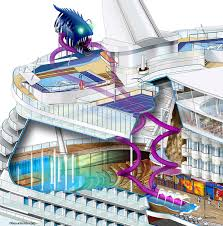 Royal Caribbean Harmony Of The Seas by Technical Illustration Beau And Alan Daniels