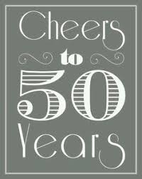 50th birthday printable sign pack 50th birthday by talkinchalk