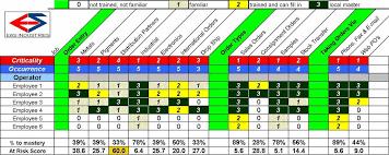 cross training matrix template