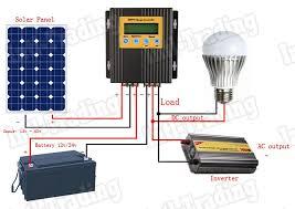 solar panel battery charger controller collagen serum