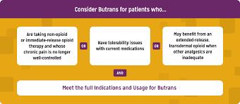 transition to butrans buprenorphine transdermal system ciii